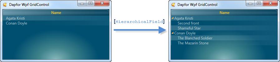data binding 9