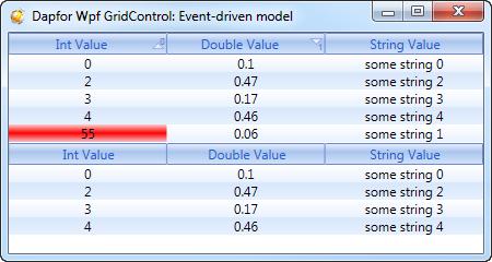 data types 4