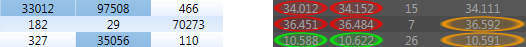 Wpf GridControl blinking