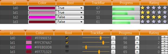 Wpf GridControl data templates