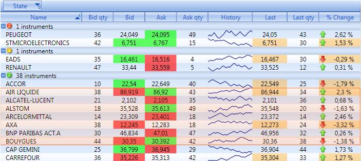 Wpf Grid tutorial (Part10: Data grouping)