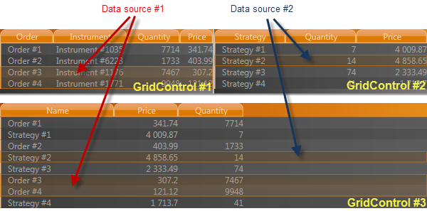 Wpf GridControl multiple data sources