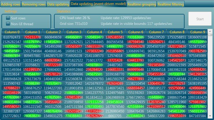Wpf GridControl Performance